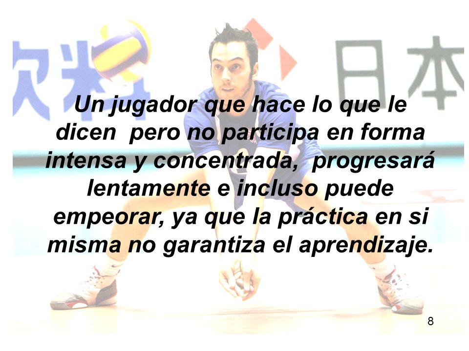 Un jugador que hace lo que le dicen pero no participa en forma intensa y concentrada, progresará lentamente e incluso puede empeorar, ya que la prácti