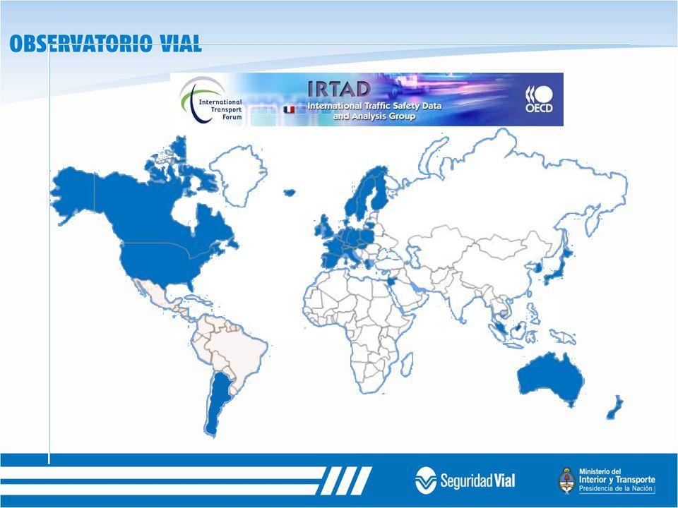 Integrar el IRTAD en términos estadísticos exige: Individualización de siniestros Trazabilidad de datos Análisis de Flujos Auditorias de proceso Que el informante pertenezca a una fuerza de seguridad institucionalizada.