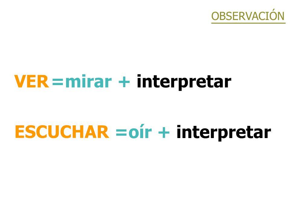 OBSERVACIÓN ESCUCHAR VER =mirar + interpretar =oír + interpretar