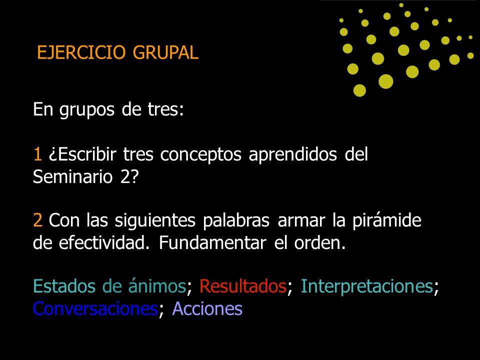 En grupos de tres: 1 ¿Escribir tres conceptos aprendidos del Seminario 2? 2 Con las siguientes palabras armar la pirámide de efectividad. Fundamentar