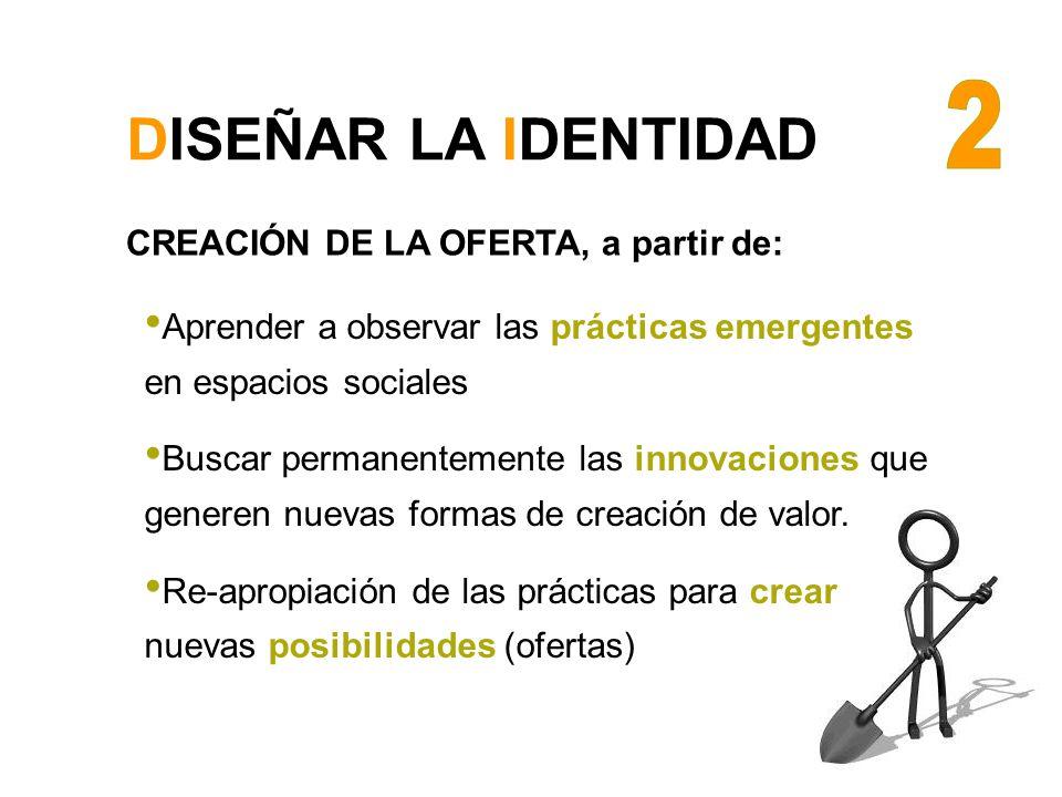 CREACIÓN DE LA OFERTA, a partir de: Aprender a observar las prácticas emergentes en espacios sociales Buscar permanentemente las innovaciones que gene