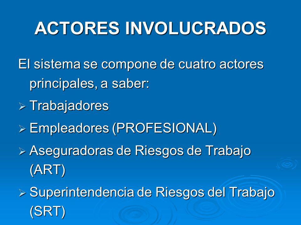ACTORES INVOLUCRADOS El sistema se compone de cuatro actores principales, a saber: Trabajadores Trabajadores Empleadores (PROFESIONAL) Empleadores (PR