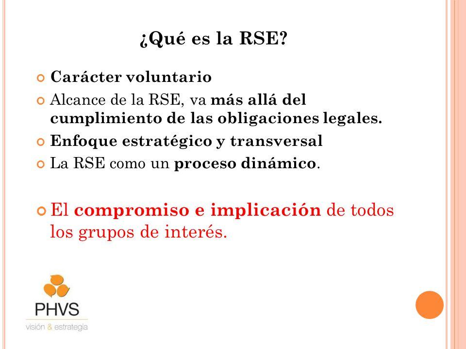 ¿Qué es la RSE? Carácter voluntario Alcance de la RSE, va más allá del cumplimiento de las obligaciones legales. Enfoque estratégico y transversal La