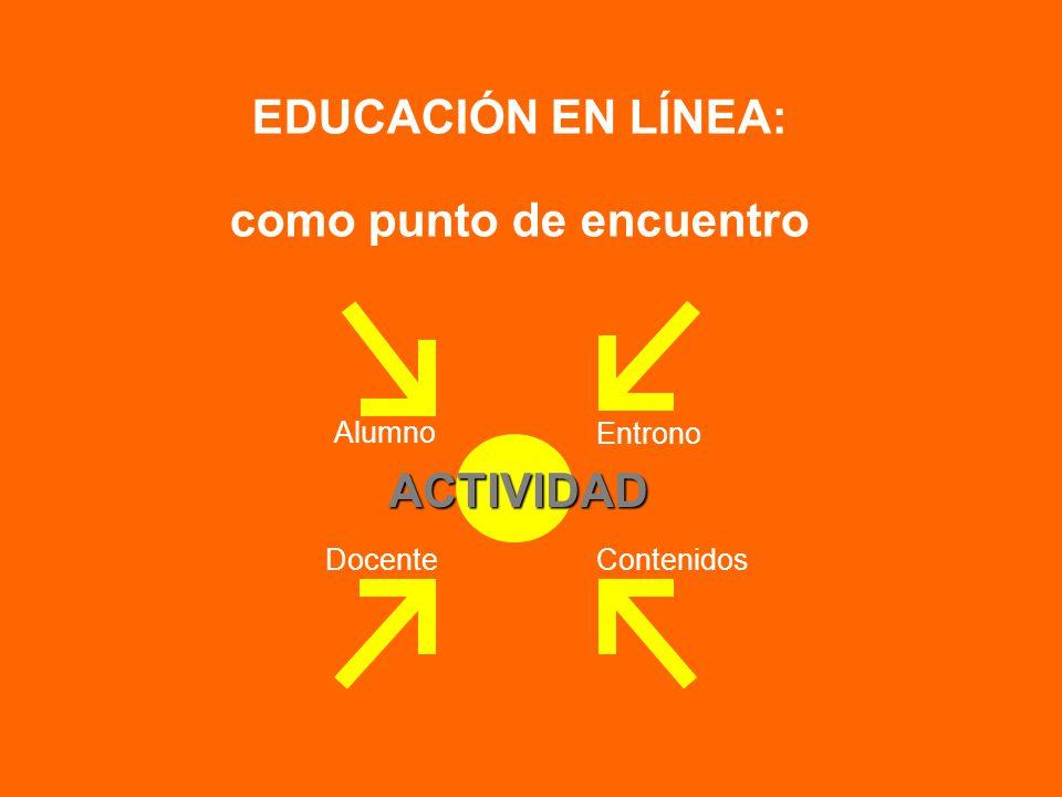 EDUCACIÓN EN LÍNEA: como punto de encuentro ACTIVIDAD Alumno Entrono Contenidos Docente