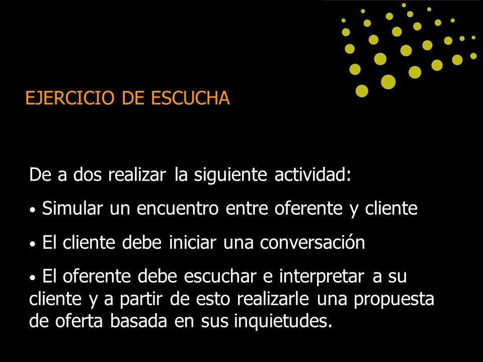 EJERCICIO DE ESCUCHA De a dos realizar la siguiente actividad: Simular un encuentro entre oferente y cliente El cliente debe iniciar una conversación
