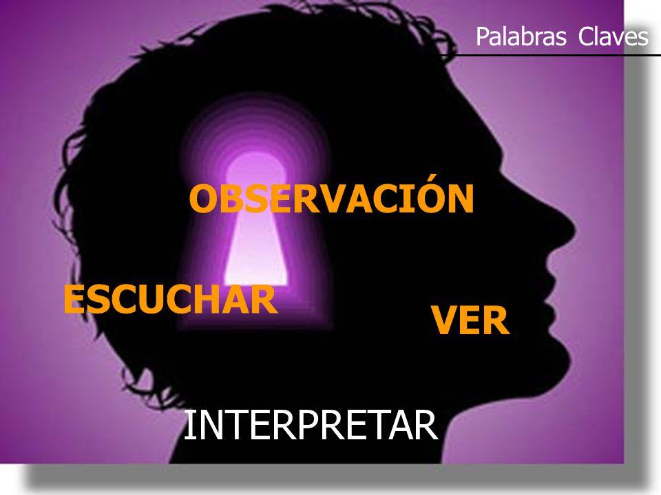 ESCUCHAR = OIR + INTERPRETAR