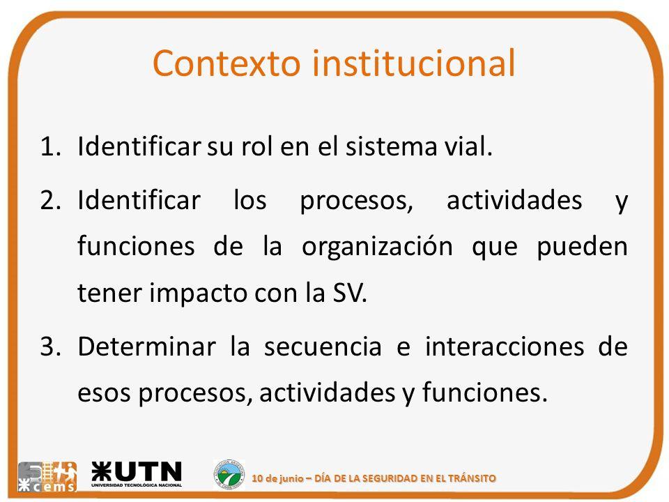 10 de junio – DÍA DE LA SEGURIDAD EN EL TRÁNSITO Contexto institucional 1.Identificar su rol en el sistema vial. 2.Identificar los procesos, actividad