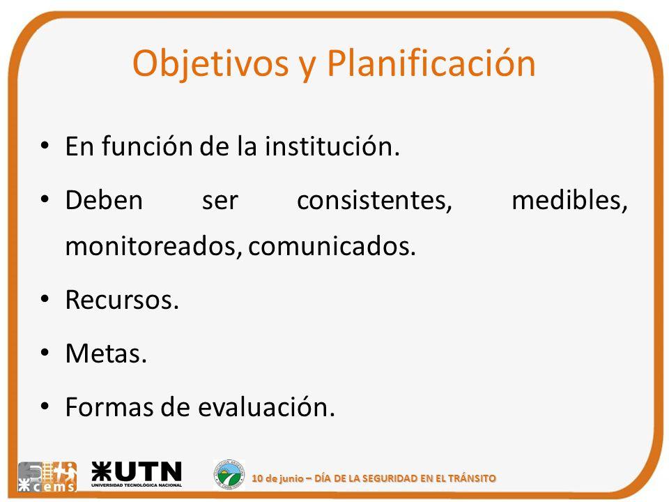10 de junio – DÍA DE LA SEGURIDAD EN EL TRÁNSITO Objetivos y Planificación En función de la institución. Deben ser consistentes, medibles, monitoreado
