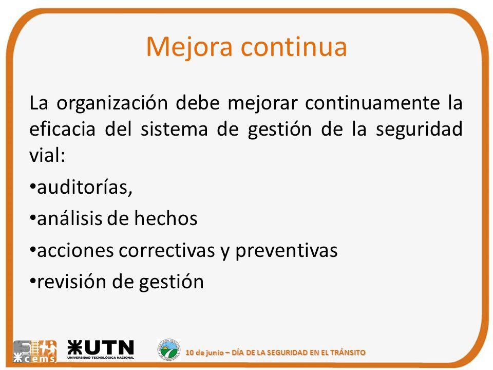 10 de junio – DÍA DE LA SEGURIDAD EN EL TRÁNSITO Mejora continua La organización debe mejorar continuamente la eficacia del sistema de gestión de la s