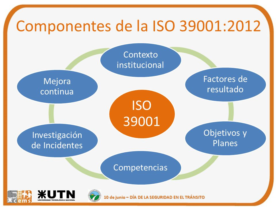 10 de junio – DÍA DE LA SEGURIDAD EN EL TRÁNSITO Componentes de la ISO 39001:2012 ISO 39001 Contexto institucional Factores de resultado Objetivos y P