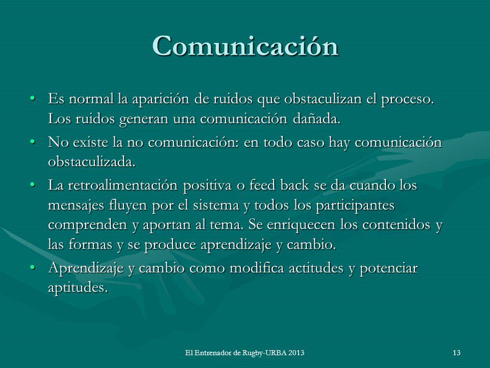 Comunicación Es normal la aparición de ruidos que obstaculizan el proceso. Los ruidos generan una comunicación dañada.Es normal la aparición de ruidos