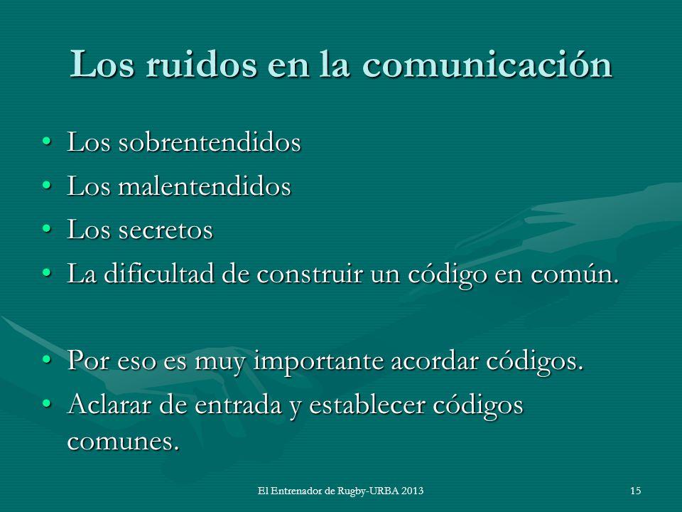 Los ruidos en la comunicación Los sobrentendidosLos sobrentendidos Los malentendidosLos malentendidos Los secretosLos secretos La dificultad de constr