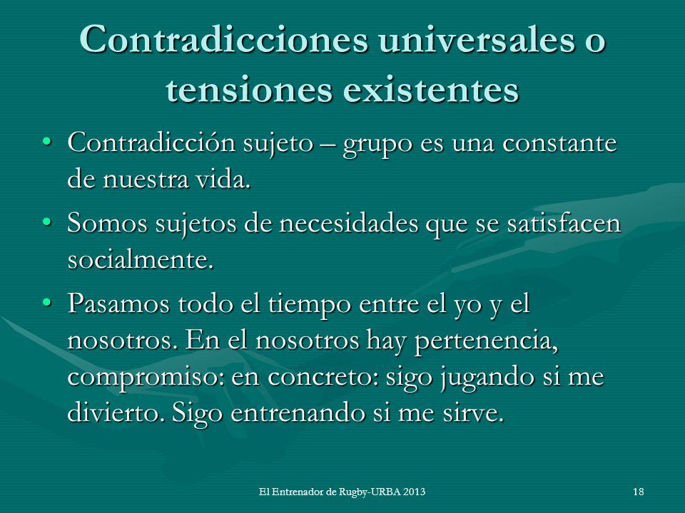 Contradicciones universales o tensiones existentes Contradicción sujeto – grupo es una constante de nuestra vida.Contradicción sujeto – grupo es una c