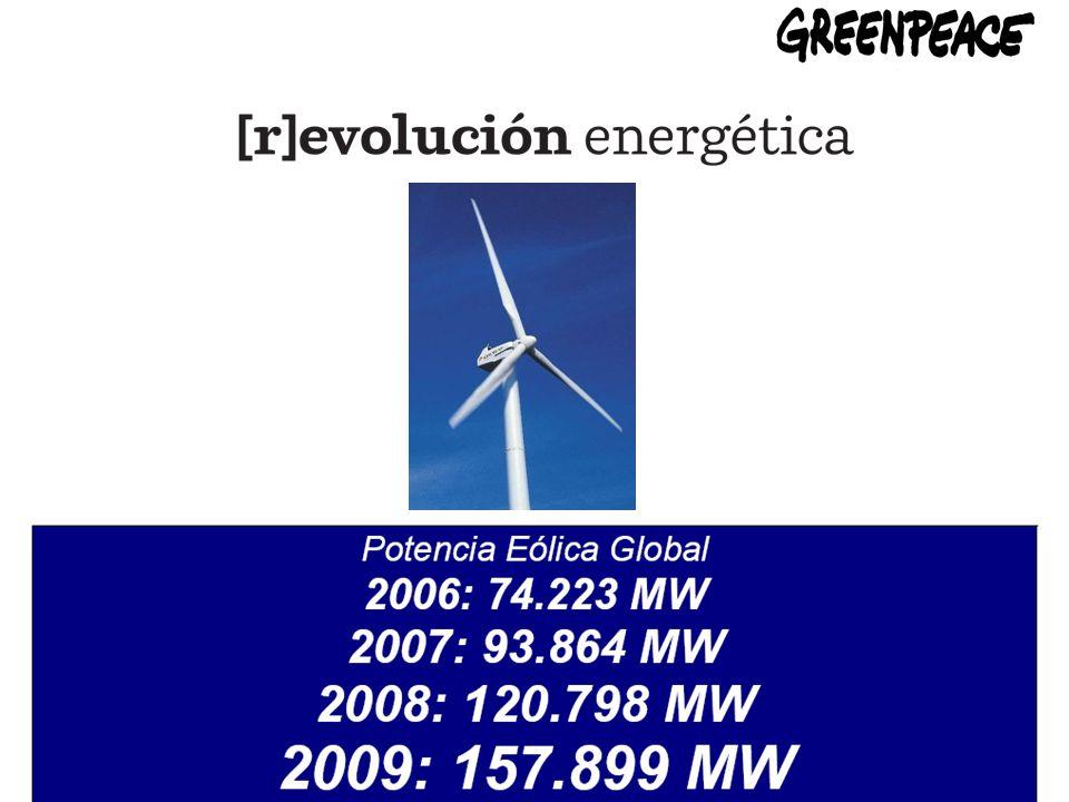 Demanda energética por sector: El escenario de la [r]evolución energética ahorrará 1.623 PJ/a para el 2050 (comparado con el escenario de referencia).