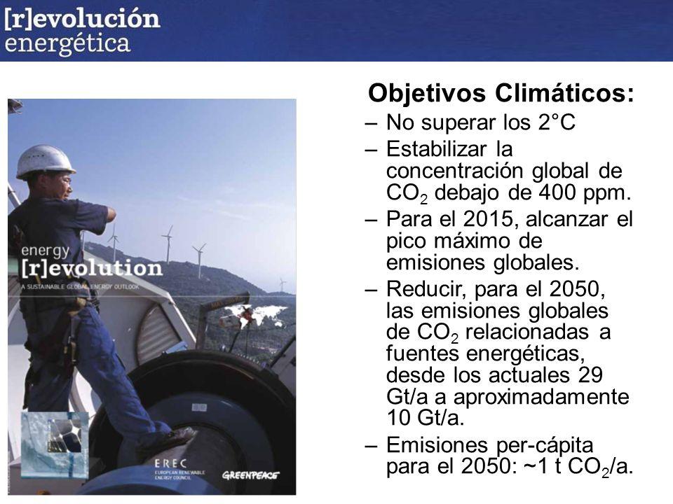 Objetivos Climáticos: –No superar los 2°C –Estabilizar la concentración global de CO 2 debajo de 400 ppm.