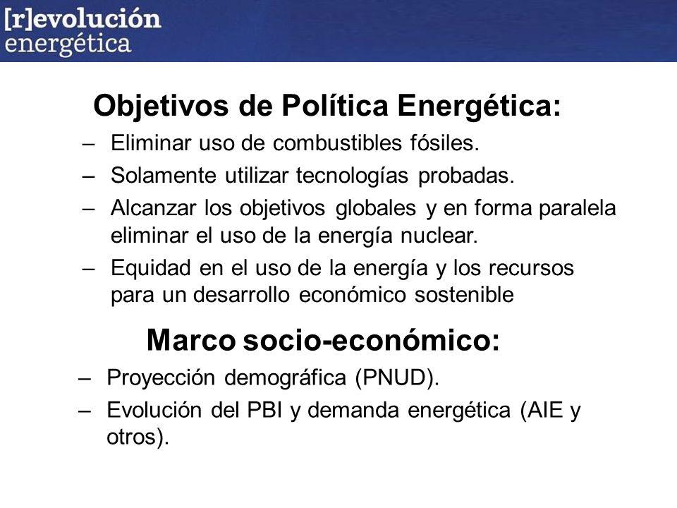 Objetivos de Política Energética: –Eliminar uso de combustibles fósiles.