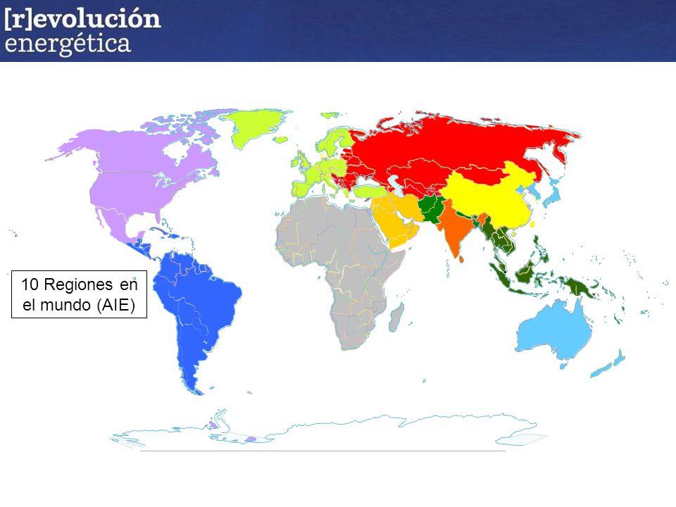 10 Regiones en el mundo (AIE)