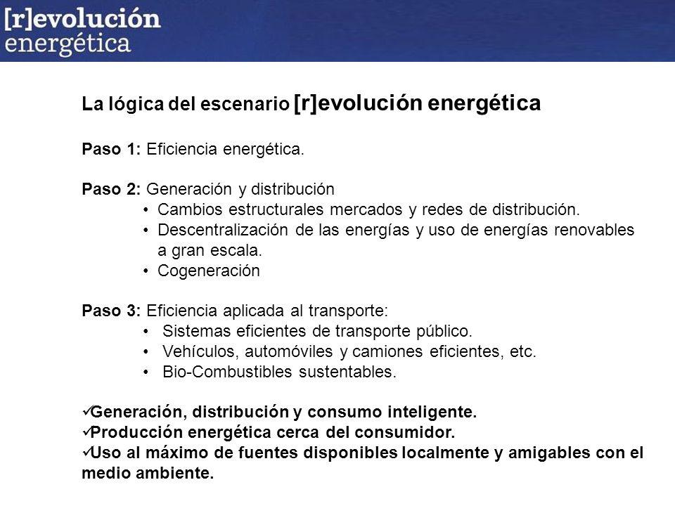 La lógica del escenario [r]evolución energética Paso 1: Eficiencia energética.