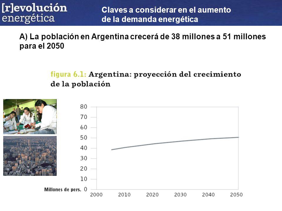 A) La población en Argentina crecerá de 38 millones a 51 millones para el 2050 Claves a considerar en el aumento de la demanda energética