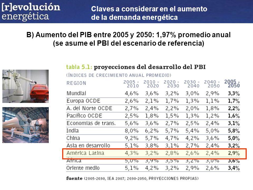 B) Aumento del PIB entre 2005 y 2050: 1,97% promedio anual (se asume el PBI del escenario de referencia) Claves a considerar en el aumento de la demanda energética