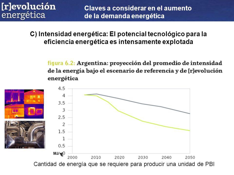 C) Intensidad energética: El potencial tecnológico para la eficiencia energética es intensamente explotada Claves a considerar en el aumento de la demanda energética Cantidad de energía que se requiere para producir una unidad de PBI