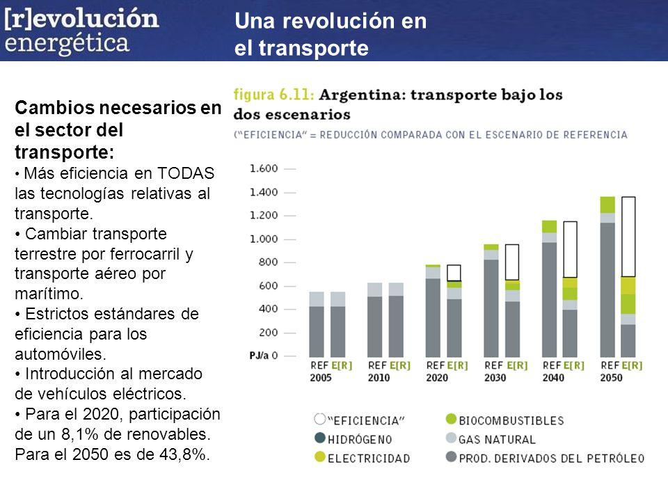 Cambios necesarios en el sector del transporte: Más eficiencia en TODAS las tecnologías relativas al transporte.