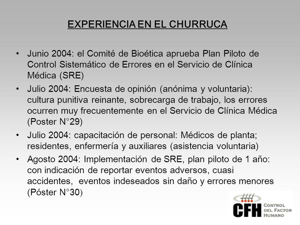 Junio 2004: el Comité de Bioética aprueba Plan Piloto de Control Sistemático de Errores en el Servicio de Clínica Médica (SRE) Julio 2004: Encuesta de opinión (anónima y voluntaria): cultura punitiva reinante, sobrecarga de trabajo, los errores ocurren muy frecuentemente en el Servicio de Clínica Médica (Poster N°29) Julio 2004: capacitación de personal: Médicos de planta; residentes, enfermería y auxiliares (asistencia voluntaria) Agosto 2004: Implementación de SRE, plan piloto de 1 año: con indicación de reportar eventos adversos, cuasi accidentes, eventos indeseados sin daño y errores menores (Póster N°30 ) EXPERIENCIA EN EL CHURRUCA