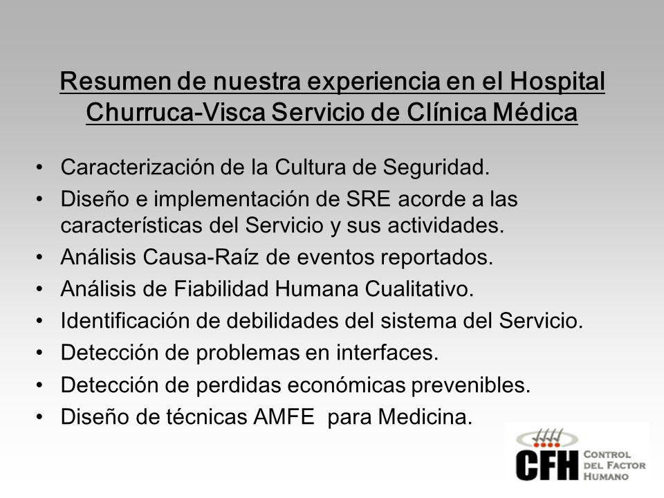 Resumen de nuestra experiencia en el Hospital Churruca-Visca Servicio de Clínica Médica Caracterización de la Cultura de Seguridad.