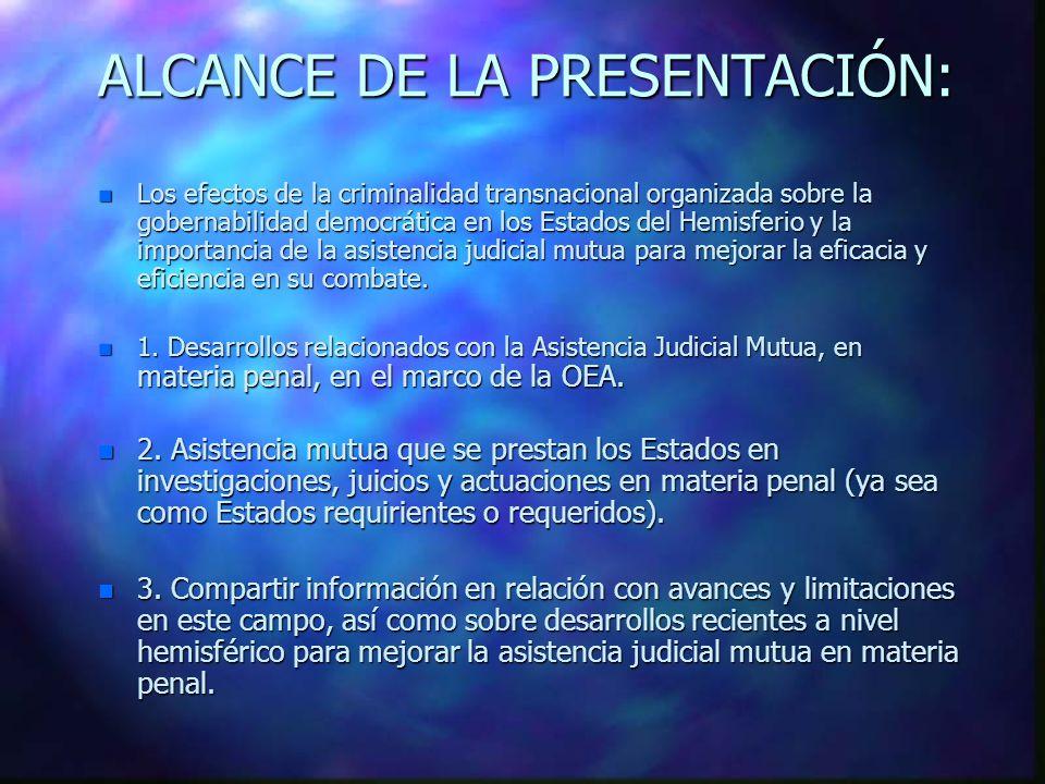 Convención Interamericana contra el Terrorismo Estado de Ratificaciones 3 SI 31 NO