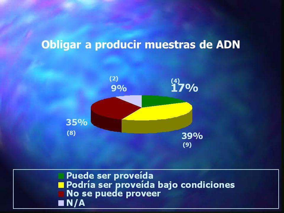Obligar a producir muestras de ADN (8) (9) (4) (2)