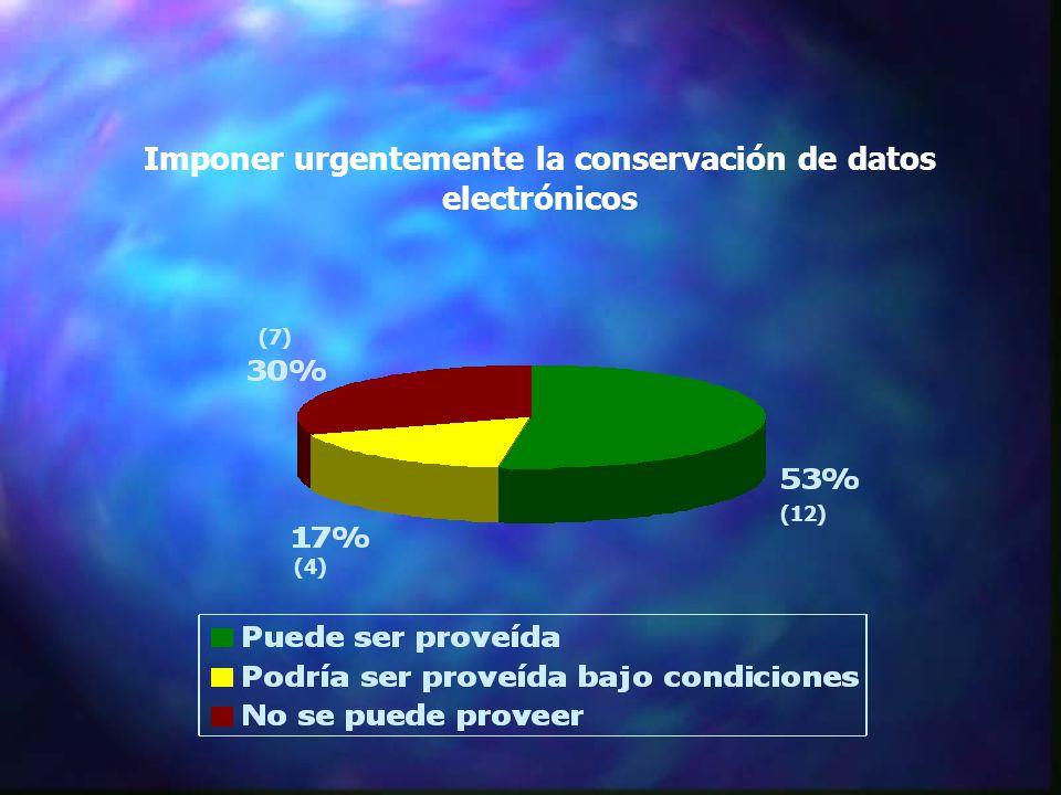 Imponer urgentemente la conservación de datos electrónicos (7) (12) (4)