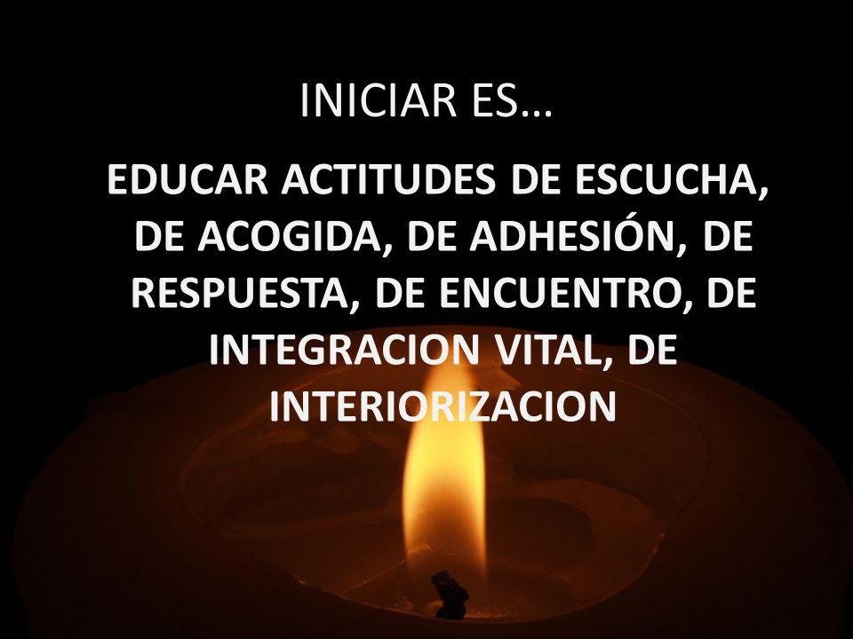 INICIAR ES… EDUCAR ACTITUDES DE ESCUCHA, DE ACOGIDA, DE ADHESIÓN, DE RESPUESTA, DE ENCUENTRO, DE INTEGRACION VITAL, DE INTERIORIZACION