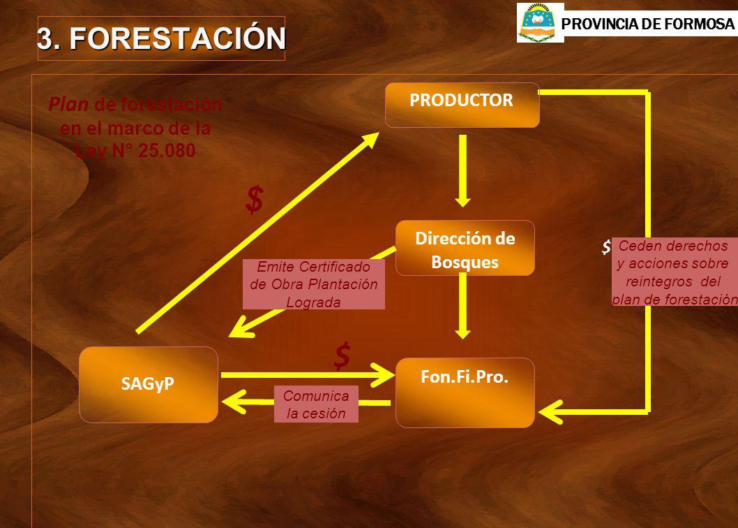 3. FORESTACIÓN Dirección de Bosques Fon.Fi.Pro. SAGyP Plan de forestación en el marco de la Ley N° 25.080 $ $ Comunica la cesión PROVINCIA DE FORMOSA