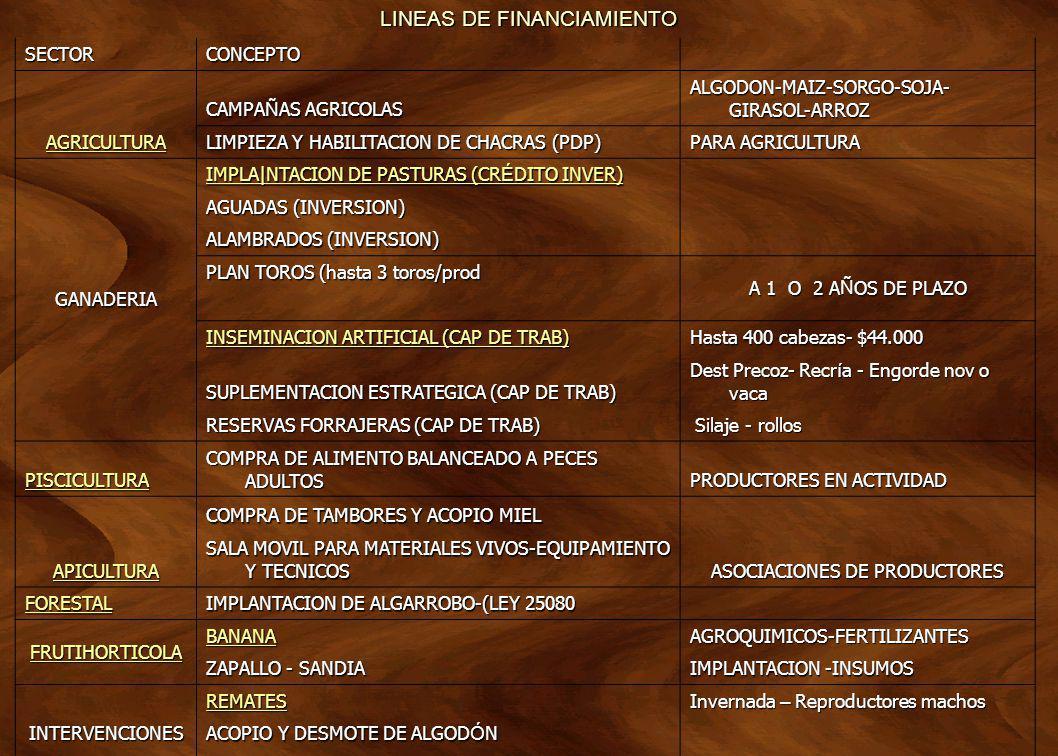 SECTORCONCEPTO AGRICULTURA GRICULTURA CAMPA Ñ AS AGRICOLAS ALGODON-MAIZ-SORGO-SOJA- GIRASOL-ARROZ LIMPIEZA Y HABILITACION DE CHACRAS (PDP) PARA AGRICU