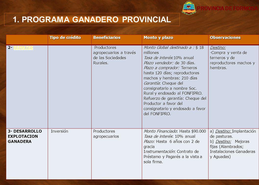 Tipo de crédito Beneficiarios Monto y plazo Observaciones 2- REMATES REMATES Productores agropecuarios a través de las Sociedades Rurales. Productores