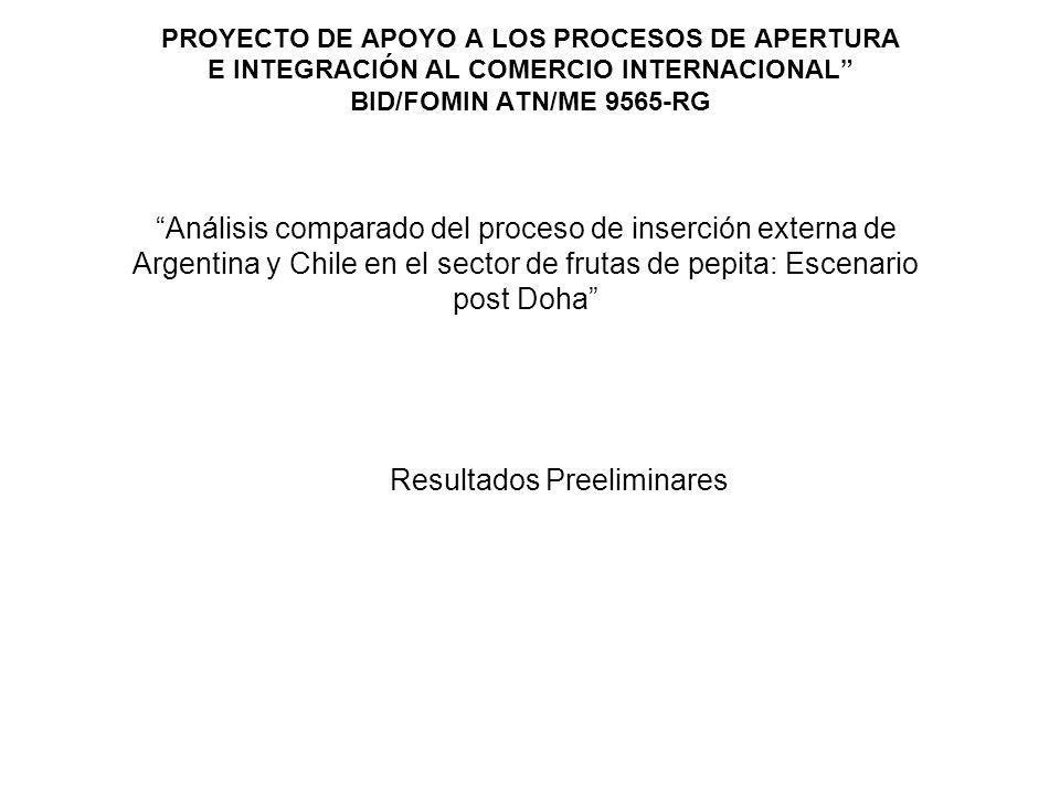 Análisis comparado del proceso de inserción externa de Argentina y Chile en el sector de frutas de pepita: Escenario post Doha PROYECTO DE APOYO A LOS