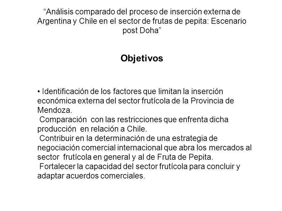 Análisis comparado del proceso de inserción externa de Argentina y Chile en el sector de frutas de pepita: Escenario post Doha Objetivos Identificació