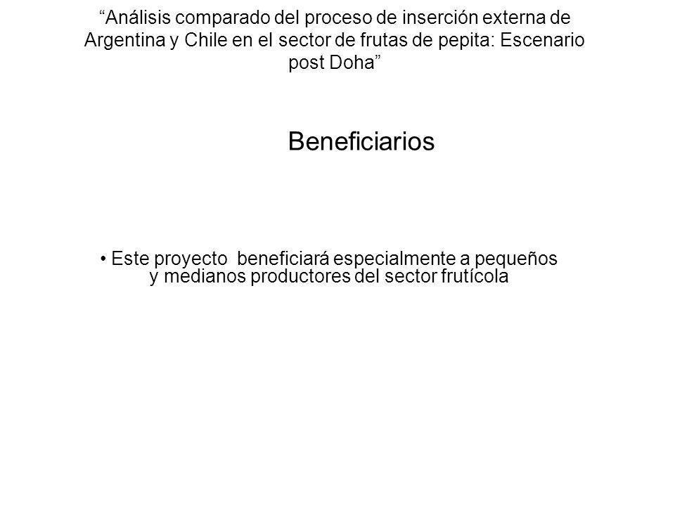 Análisis comparado del proceso de inserción externa de Argentina y Chile en el sector de frutas de pepita: Escenario post Doha Beneficiarios Este proy