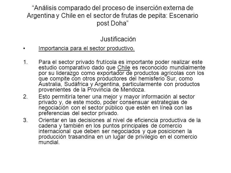Análisis comparado del proceso de inserción externa de Argentina y Chile en el sector de frutas de pepita: Escenario post Doha Justificación Importanc