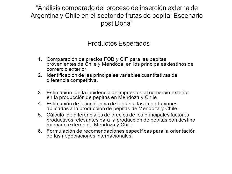 Análisis comparado del proceso de inserción externa de Argentina y Chile en el sector de frutas de pepita: Escenario post Doha Productos Esperados 1.C