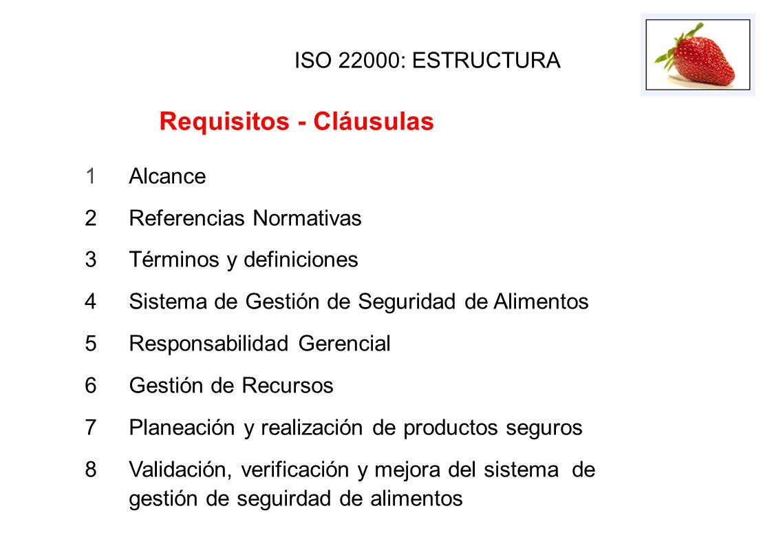 PrefacioPrefacioIntroducciónIntroducción 1.ALCANCE1.ALCANCE 2.REFERENCIASNORMATIVAS2.REFERENCIASNORMATIVAS 3. TÉRMINOS YDEFINICIONES YDEFINICIONES 4.