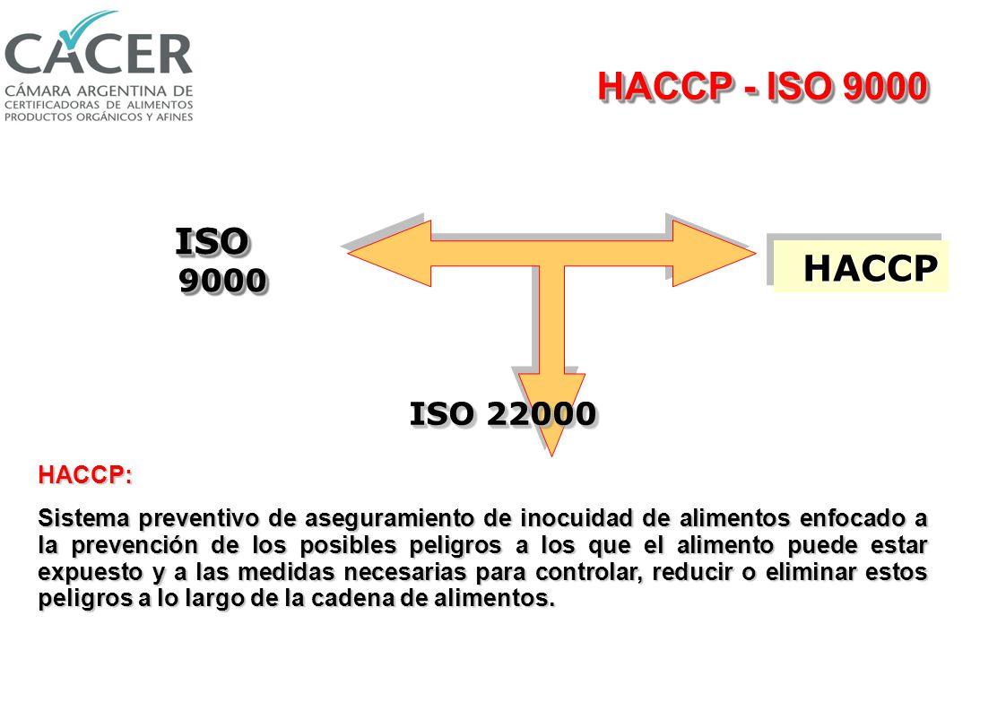 Estructura y Contenido VERIFICACION, VALIDACION Y MEJORA DEL SISTEMA DE GESTION DE LA INOCUIDAD DE LOS ALIMENOS (SIGIA) 8.1.