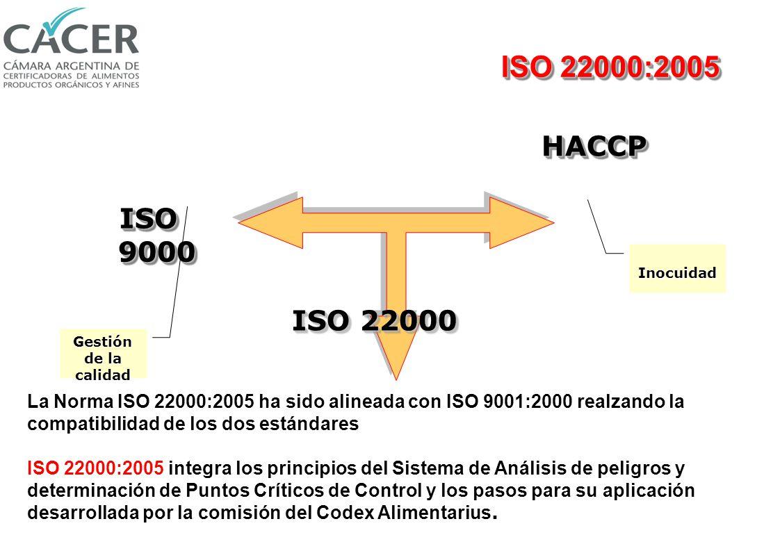 HACCP - ISO 9000 ISO 9000 HACCPHACCP ISO 22000 HACCP: Sistema preventivo de aseguramiento de inocuidad de alimentos enfocado a la prevención de los posibles peligros a los que el alimento puede estar expuesto y a las medidas necesarias para controlar, reducir o eliminar estos peligros a lo largo de la cadena de alimentos.