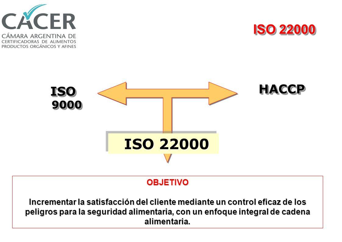 HACCP - ISO 9000 ISO 9000 HACCPHACCP ISO 22000 ISO 9001:2000: Norma para Sistemas de Gestión de Calidad, enfocada en la administración de los recursos de la organización para ofrecer un producto o servicio.