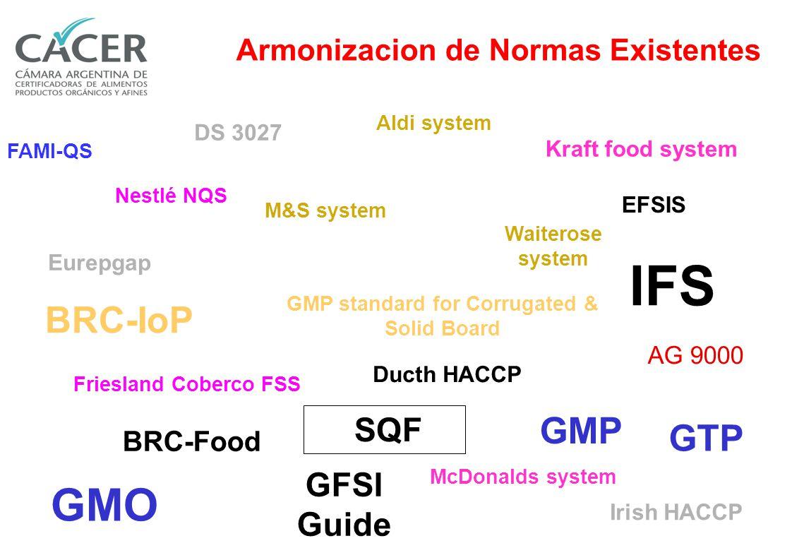 Incremento de Incidentes de Enfermedades por Alimentos Organismos Reguladores (Gobiernos) Clientes y Consumidores Acceso a Mercados Accionistas, Asegu