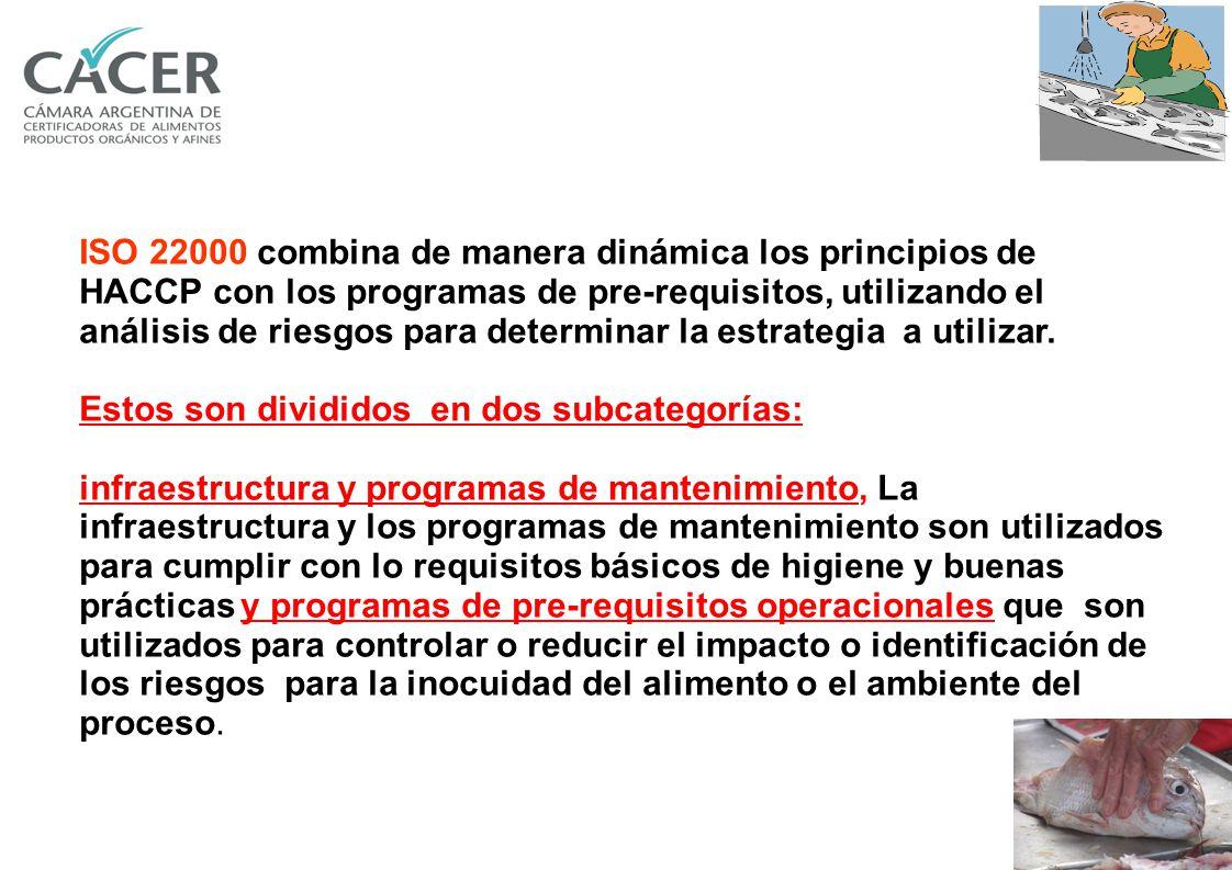 CACER 2008 - 7º SALÓN DE ALIMENTOS Y BEBIDAS DEL MERCOSUR – SIAL 5º JORNADAS DE LA ASOCIACIÓN DE SUPERMERCADOS UNIDOS – ASU Comunicación Interactiva Control de Procesos Sistema de Gestión Programa de Pre- RequisitosPrincipios de HACCP