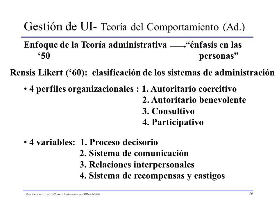 Gestión de UI- Teoría del Comportamiento (Ad.) Enfoque de la Teoría administrativa énfasis en las 50 personas 8vo.Encuentro de Bibliotecas Universitarias/ABGRA-2003 10 Rensis Likert (60): clasificación de los sistemas de administración 4 perfiles organizacionales : 1.