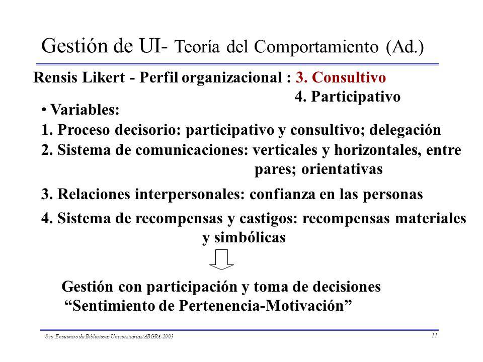 Gestión de UI- Teoría del Comportamiento (Ad.) 8vo.Encuentro de Bibliotecas Universitarias/ABGRA-2003 11 Rensis Likert - Perfil organizacional : 3.
