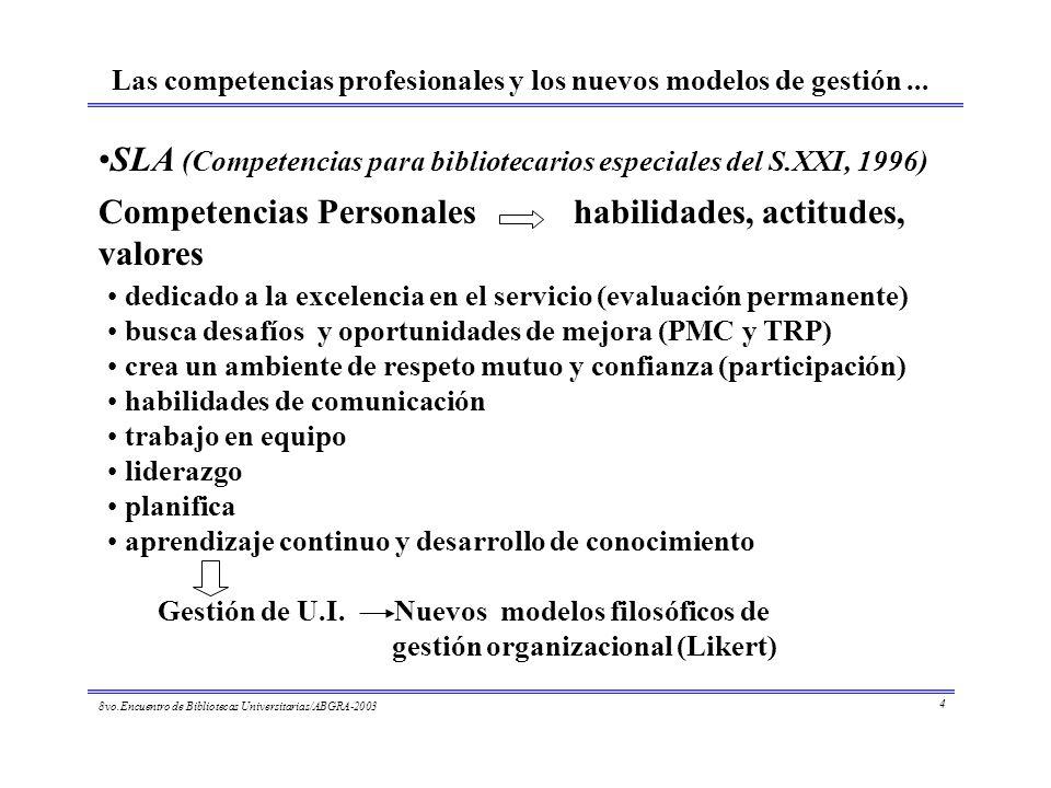 8vo.Encuentro de Bibliotecas Universitarias/ABGRA-2003 4 Las competencias profesionales y los nuevos modelos de gestión... SLA (Competencias para bibl