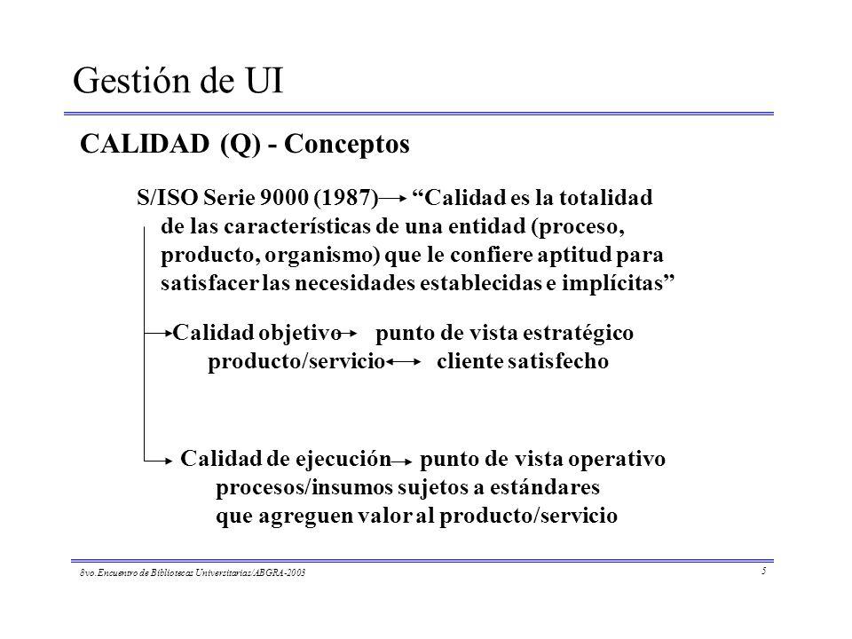 Gestión de UI S/ISO Serie 9000 (1987) Calidad es la totalidad de las características de una entidad (proceso, producto, organismo) que le confiere aptitud para satisfacer las necesidades establecidas e implícitas Calidad objetivo punto de vista estratégico producto/servicio cliente satisfecho Calidad de ejecución punto de vista operativo procesos/insumos sujetos a estándares que agreguen valor al producto/servicio CALIDAD (Q) - Conceptos 8vo.Encuentro de Bibliotecas Universitarias/ABGRA-2003 5